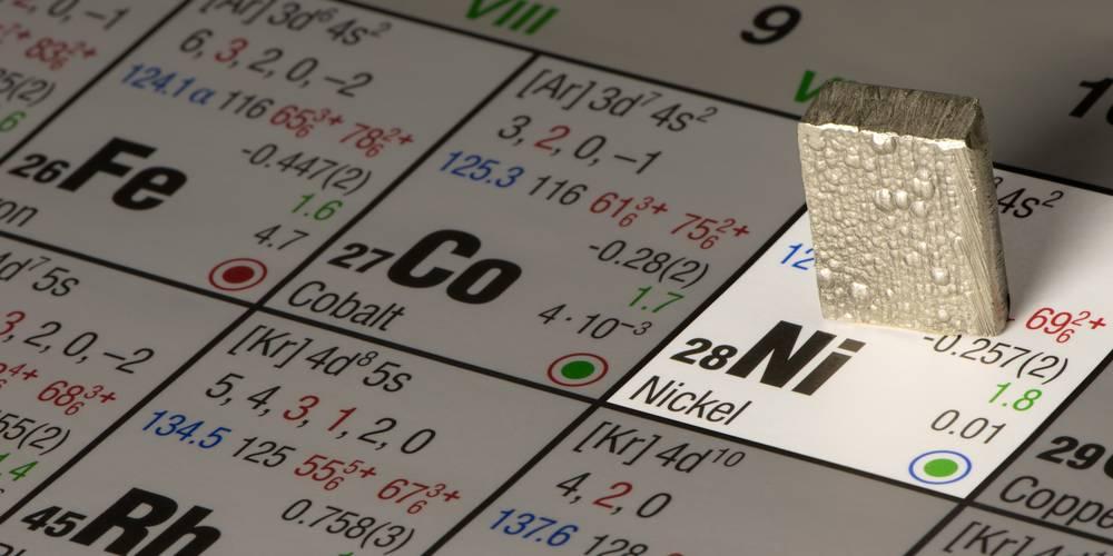 Aktien zu Nickel